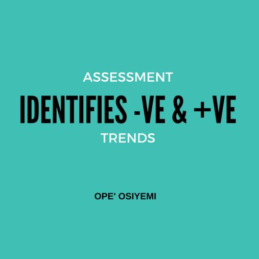 Assessment- Identifies